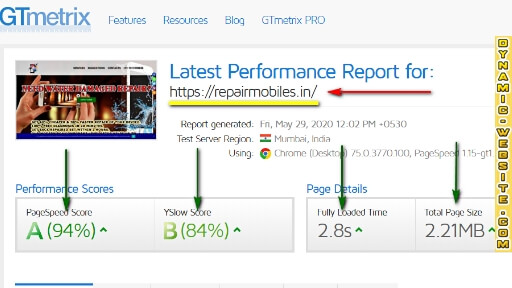 GTmatrix SEO score after optimization