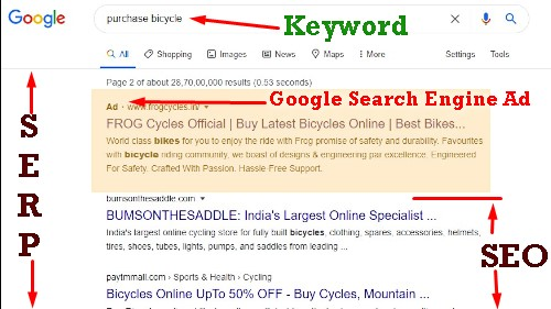 Google Search Engine Ads SEM